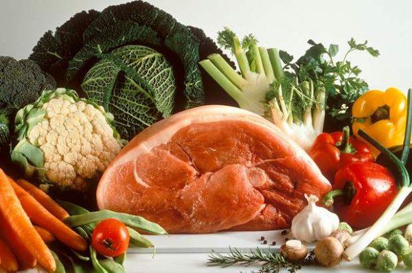 吃肉还是蔬菜